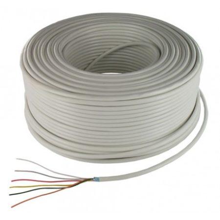 Biztonságtechnikai kábelek